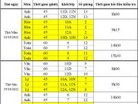 Danh sách học sinh kiểm tra Giữa Học kì I, năm học 2021 - 2022
